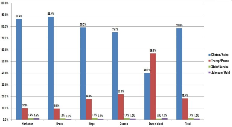 Click to see a larger image. Figures are preliminary.