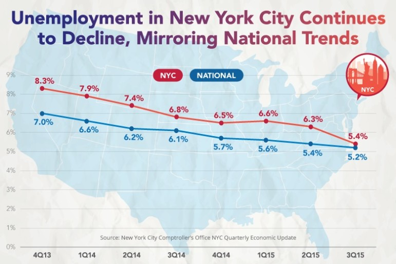 Unemployment-NYC_map